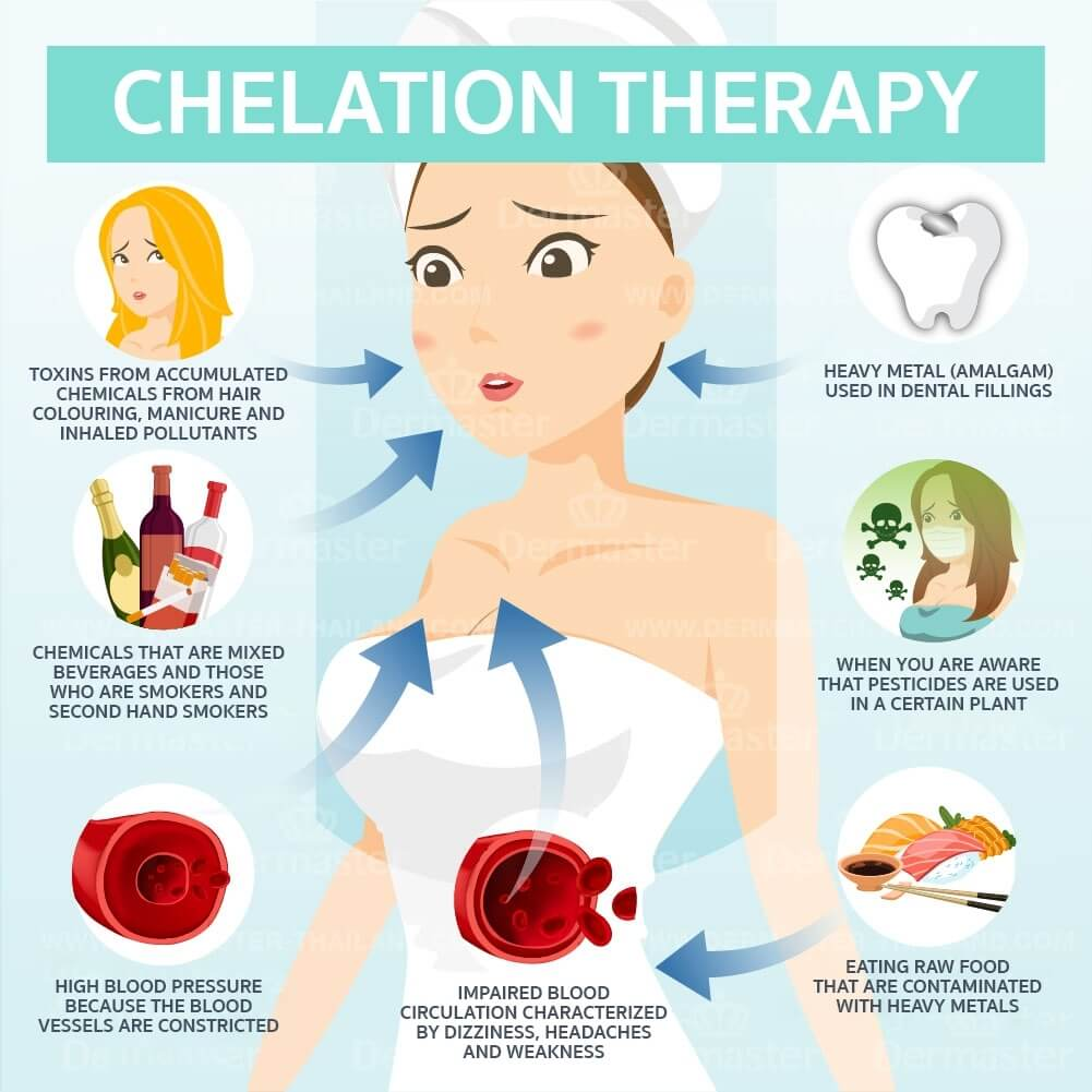 oral_EDTA_chelation_therapy